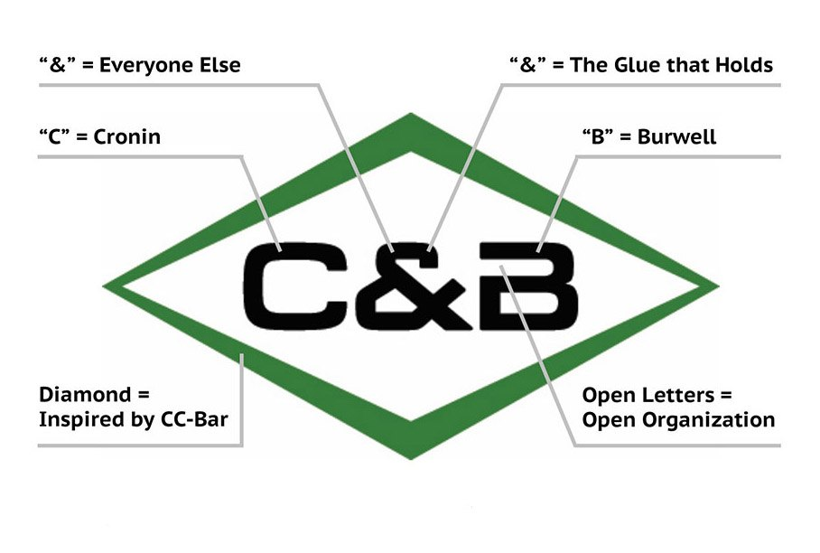 C&B rebrand